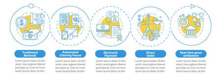 Modèle d'infographie vectorielle de méthode de paiement. Paiement électronique. Éléments de conception de présentation d'entreprise. Visualisation des données, cinq étapes et options. Diagramme de chronologie de processus. Disposition du flux de travail, icônes linéaires