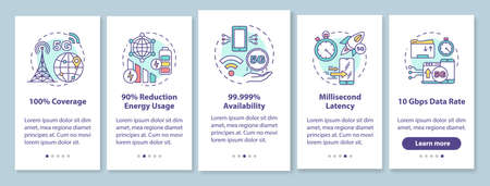 5G technologies onboarding mobile app page screen with linear concepts. Millisecond latency. 100% coverage. Five walkthrough steps graphic instructions. UX, UI, GUI vector template with illustrations