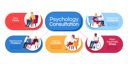 Psychology consultation vector infographic template. Parenting, relationship problems. Stress. Poster, booklet page concept design with flat illustrations. Advertising flyer, leaflet, info banner idea