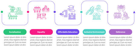 Inclusive education vector infographic template. Deference. Equality presentation design elements. Data visualization with 5 steps. Process timeline chart. Workflow layout with linear icons