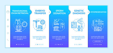 Reproductive technology onboarding vector template. Hormone therapy. Genetic diagnosis. Embryo transfer. Responsive mobile website with icons. Webpage walkthrough step screens. RGB color concept