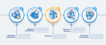 Notarization service vector infographic template. Legalization presentation design elements. Data visualization with 5 steps. Process timeline chart. Workflow layout with linear icons