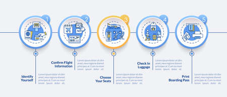 Airport check in vector infographic template. Airline self service terminal presentation design elements. Data visualization with five steps. Process timeline chart. Workflow layout with linear icons