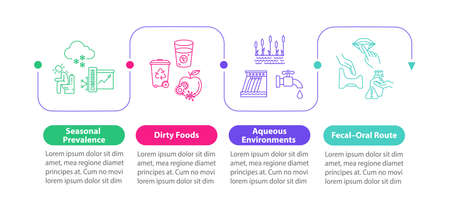 Seasonal disease vector infographic template. Viral infection transmission presentation design elements. Data visualization with 4 steps. Process timeline chart. Workflow layout with linear icons Vector Illustration