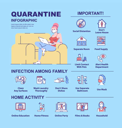 Quarantine tips vector infographic template. Woman wearing face mask flat character with linear icons. Self-isolation, healthcare cartoon advertising flyer, leaflet, ppt info poster idea
