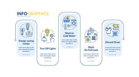 Energieeffizienz-Vektor-Infografik-Vorlage. Gestaltungselemente für nachhaltige Konsumpräsentation. Datenvisualisierung in fünf Schritten. Zeitachsendiagramm des Prozesses. Workflow-Layout mit linearen Symbolen