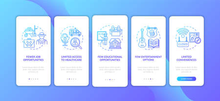 Living in suburb disadvantages onboarding mobile app page screen with concepts. Living conditions in country walkthrough 5 steps graphic instructions. UI vector template with RGB color illustrations