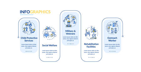 People support service vector infographic template. Rehabilitation presentation design elements. Data visualization with 5 steps. Process timeline chart. Workflow layout with linear icons