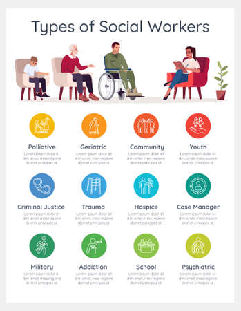 Types of social worker vector infographic template. Psychological therapy UI web banner with flat characters. Psychiatric treatment. Cartoon advertising flyer, leaflet, ppt info poster idea