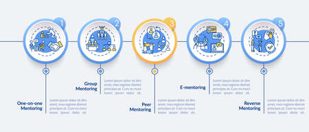 Mentorship system vector infographic template. Education guidance presentation design elements. Data visualization with 5 steps. Process timeline chart. Workflow layout with linear icons