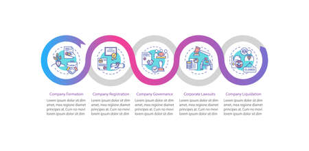 Corporation life cycle vector infographic template. Establishing business. Presentation design elements. Data visualization with 5 steps. Process timeline chart. Workflow layout with linear icons