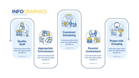 Kindergarten effectiveness components vector infographic template. Presentation design elements. Data visualization with 5 steps. Process timeline chart. Workflow layout with linear icons Illustration