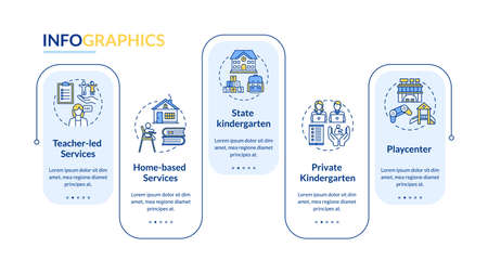 Preschool center types vector infographic template. Early childhood. Presentation design elements. Data visualization with 5 steps. Process timeline chart. Workflow layout with linear icons