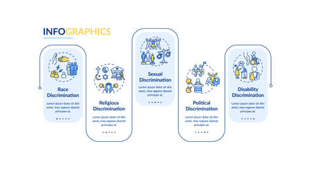 Discrimination types vector infographic template. Disability prejudice. Presentation design elements. Data visualization with 5 steps. Process timeline chart. Workflow layout with linear icons Ilustración de vector