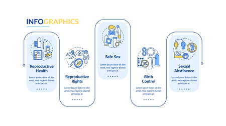 Reproductive health vector infographic template. Safe and presentation design elements. Data visualization with 5 steps. Process timeline chart. Workflow layout with linear icons