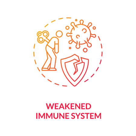 Weakened immune system concept icon. Immunodeficiency. Melanoma risk factors. Reaction against viruses. Weak immunity idea thin line illustration. Vector isolated outline RGB color drawing Иллюстрация