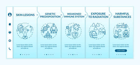 Skin cancer risk factors onboarding vector template. Genetic susceptibility. Harmful substances. Responsive mobile website with icons. Webpage walkthrough step screens. RGB color concept Иллюстрация