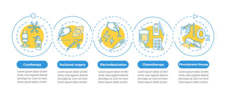 Skin cancer treatment vector infographic template. Chemotherapy. Presentation design elements. Data visualization with 5 steps. Process timeline chart. Workflow layout with linear icons