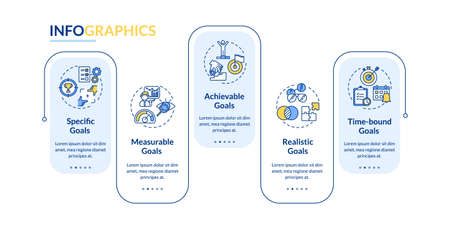 Smart goals definition vector infographic template. Communication skills goal presentation design elements. Data visualization with 5 steps. Process timeline chart. Workflow layout with linear icons