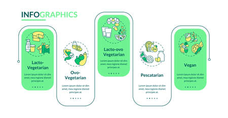 Types of vegetarian diets vector infographic template. Organic ingredients presentation design elements. Data visualization with 5 steps. Process timeline chart. Workflow layout with linear icons