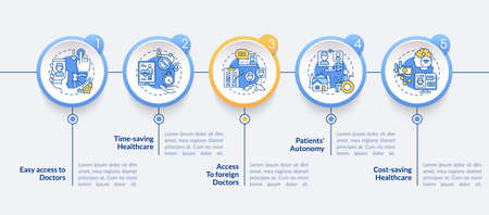 Telemedicine benefits steps vector infographic template. Future healthcare presentation design elements. Data visualization with 5 steps. Process timeline chart. Workflow layout with linear icons Ilustração