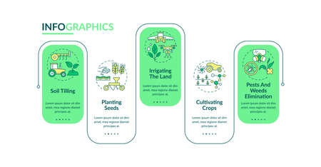 Agriculture machines tasks vector infographic template. Cultivating crops presentation design elements. Data visualization with 5 steps. Process timeline chart. Workflow layout with linear icons