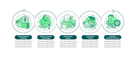 Green house vector infographic template. Environment protection presentation design elements. Data visualization with 5 steps. Process timeline chart. Workflow layout with linear icons