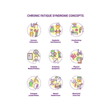 Chronic fatigue syndrome concept icons set. Extreme exhaustion idea thin line RGB color illustrations. Headache and dizziness. Analyzing symptoms. Vector isolated outline drawings. Editable stroke