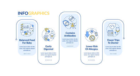 Breastfeeding benefits vector infographic template. Balanced food for baby presentation design elements. Data visualization with 5 steps. Process timeline chart. Workflow layout with linear icons