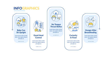 Introducing baby food requirements vector infographic template. Head control presentation design elements. Data visualization with 5 steps. Process timeline chart. Workflow layout with linear icons