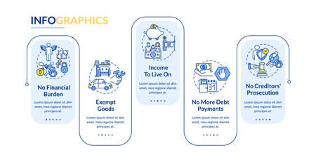 Benefit being credit free vector infographic template. No more debt payments presentation design elements. Data visualization with 5 steps. Process timeline chart. Workflow layout with linear icons