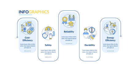 Safety engineering vector infographic template. Reliability presentation design elements. Data visualization with 5 steps. Process timeline chart. Workflow layout with linear icons