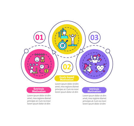 Motivation kinds vector infographic template. Doing tasks with rewards presentation design elements. Data visualization with 3 steps. Process timeline chart. Workflow layout with linear icons 向量圖像
