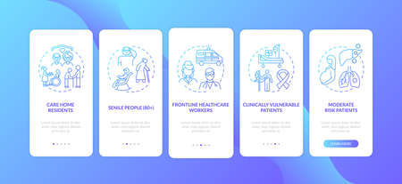 Covid vaccination priority list onboarding mobile app page screen with concepts. Frontline healthcare worker walkthrough 5 steps graphic instructions. UI vector template with RGB color illustrations