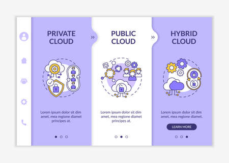 Software as service deployment types onboarding vector template. Private, community, hybrid clouds. Responsive mobile website with icons. Webpage walkthrough step screens. RGB color concept