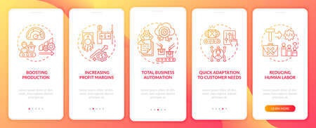 Industry 4.0 goals onboarding mobile app page screen with concepts. Increasing profit, quick adaptation walkthrough 5 steps graphic instructions. UI vector template with RGB color illustrations