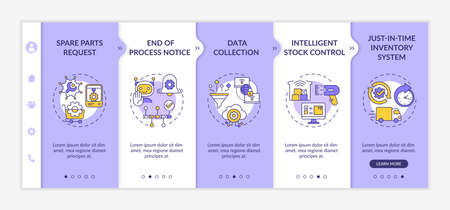 Machine-to-machine communication types onboarding vector template. Spare parts request. Data collection. Responsive mobile website with icons. Webpage walkthrough step screens. RGB color concept