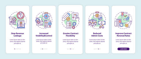 Contract management automation benefits onboarding mobile app page screen with concepts. Stop revenue leakage walkthrough 5 steps graphic instructions. UI vector template with RGB color illustrations