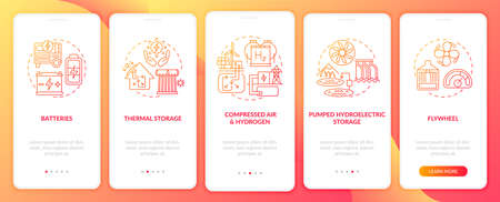 Flywheel storage onboarding mobile app page screen with concepts. Compressed air and hydro walkthrough 5 steps graphic instructions. UI vector template with RGB color illustrations