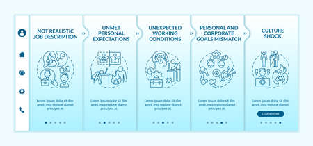 Unmet personal expectations onboarding vector template. Personal and corporate goals mismatch. Responsive mobile website with icons. Webpage walkthrough step screens. RGB color concept