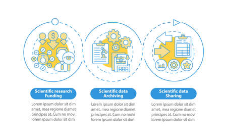 Components of scientific research vector infographic template. Funding get presentation design elements. Data visualization with 3 steps. Process timeline chart. Workflow layout with linear icons