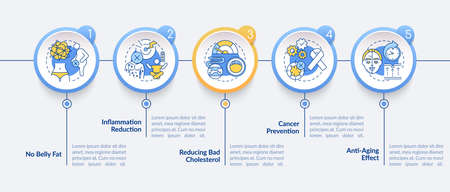Dieting benefits vector infographic template. Intermittent fasting presentation design elements. Data visualization with 5 steps. Process timeline chart. Workflow layout with linear icons Ilustración de vector