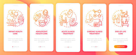 Family doctor support red onboarding mobile app page screen with concepts. End-of-life care walkthrough 5 steps graphic instructions. UI, UX, GUI vector template with linear color illustrations