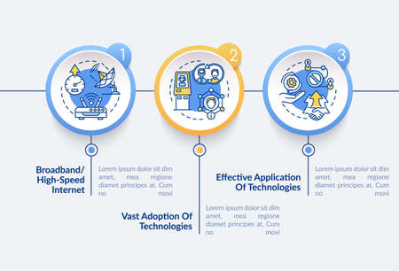 Digital inclusion preconditions vector infographic template. Digitalization presentation design elements. Data visualization with 3 steps. Process timeline chart. Workflow layout with linear icons