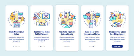 School eating rules onboarding mobile app page screen with concepts. High nutritional value walkthrough 5 steps graphic instructions. UI, UX, GUI vector template with linear color illustrations