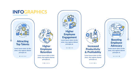 Corporate ethos vector infographic template. Attracting top talents, retention presentation design elements. Data visualization with 5 steps. Process timeline chart. Workflow layout with linear icons