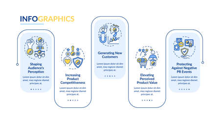 Strong branding vector infographic template. Product competitiveness presentation outline design elements. Data visualization with 5 steps. Process timeline info chart. Workflow layout with line icons
