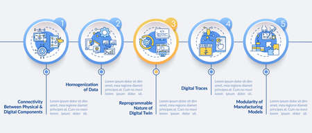 Digital twin characteristics vector infographic template. Technology presentation outline design elements. Data visualization with 5 steps. Process timeline info chart. Workflow layout with line icons Ilustración de vector