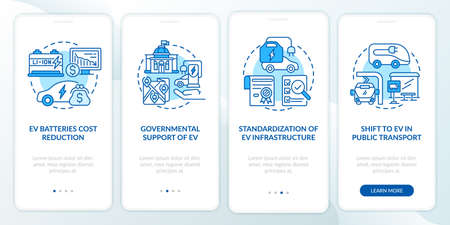Eco-friendly trends onboarding mobile app page screen. EV infrastructure walkthrough 4 steps graphic instructions with concepts. UI, UX, GUI vector template with linear color illustrations