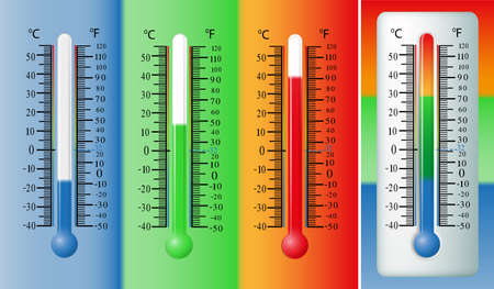 thermometer scale Illustration